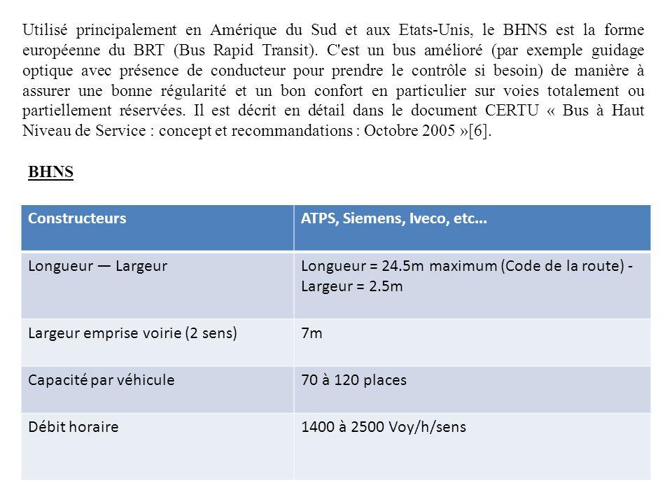 Utilisé principalement en Amérique du Sud et aux Etats-Unis, le BHNS est la forme européenne du BRT (Bus Rapid Transit). C est un bus amélioré (par exemple guidage optique avec présence de conducteur pour prendre le contrôle si besoin) de manière à assurer une bonne régularité et un bon confort en particulier sur voies totalement ou partiellement réservées. Il est décrit en détail dans le document CERTU « Bus à Haut Niveau de Service : concept et recommandations : Octobre 2005 »[6].